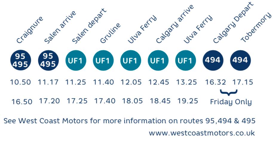 Ulva Ferry Community Transport Mobile Timetable 2